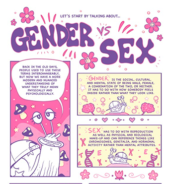 internal page of a quick and easy guide to queer and trans identities featuring snails!